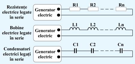 Figura 1. Legarea-în-serie-a-rezistenţelor-bobinelor-şi-condensatorilor-electrici - Hobbytronica