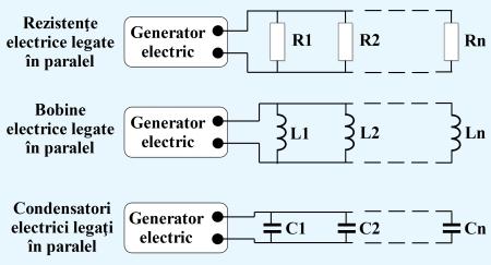 Figura 2. Legarea-în-paralel-a-rezistenţelor-bobinelor-şi-condensatorilor-electrici - Hobbytronica