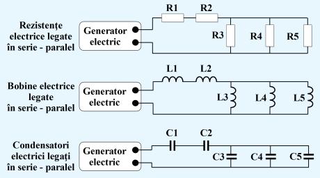 Figura 3. Legarea în serie – paralel a rezistenţelor, bobinelor şi condensatorilor - Hobbytronica
