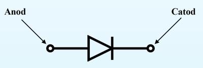Dioda - simbolizare generală