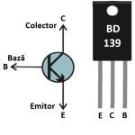 Polarizarea tranzistoarelor - abstract articol