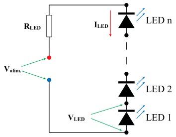 Figura 1. Alimentare LED-uri de la o sursa de tensiune continua