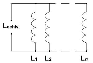 Figura 1. Legarea bobinelor in paralel