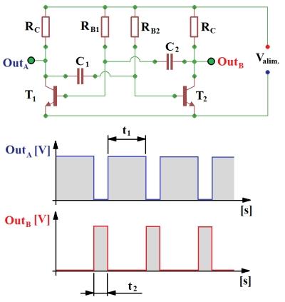 Figura 2. Circuit basculat astabil realizat cu tranzistoare NPN (licurici electronic). Varianta cu factori de umplere inegali