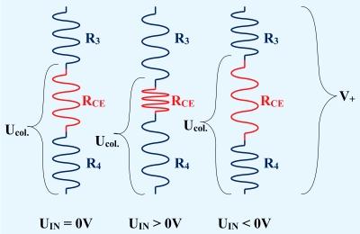 Figura 2. Analogie pentru intelegerea functionarii unui divizor de tensiune cu tranzistor