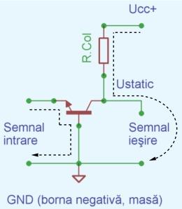 Figura 3. Conexiunea baza comuna (BC) a unui tranzistor bipolar de tip NPN