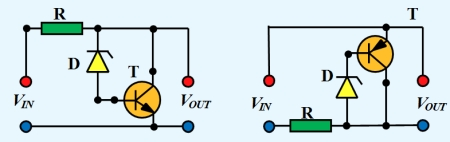 Figura 2. Stabilizator liniar paralel cu dioda Zenner si tranzistor - Hobbytronica