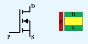 Structura unui MOS-FET cu canal N - Hobbytronica