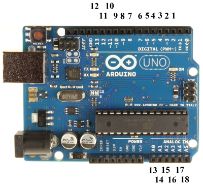 Figura 5. Configuratia iesirilor din modulul Arduino Uno - Hobbytronica