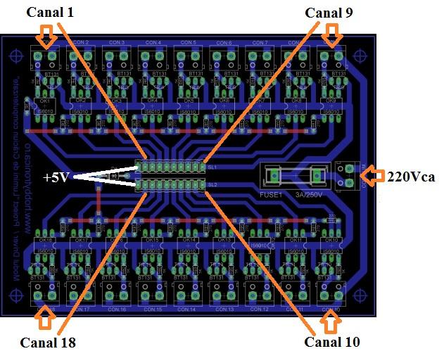 Figura 6. Corespondenta dintre iesirile si intrarile Modului Driver - Hobbytronica