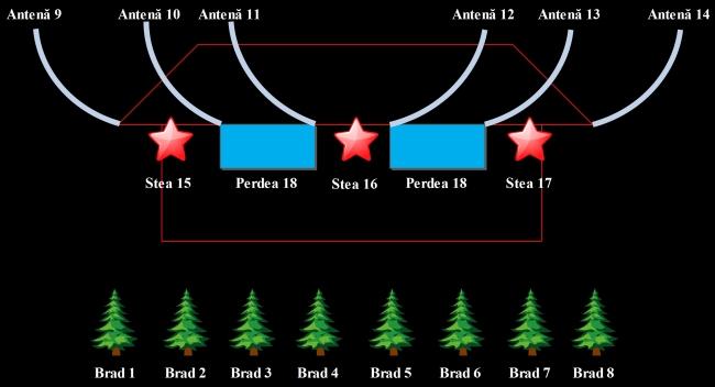 Figura 4. Configuratia scenei de lumini de Craciun computerizate - Hobbytronica