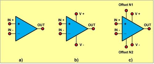 Figura 1. Simbolurile folosite pentru reprezentarea unui amplificator operational - Hobbytronica