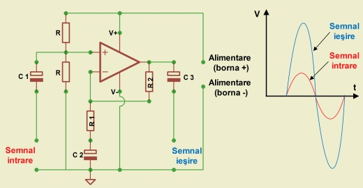 Figura 5. Amplificator operational de semnale alternative, cu alimentare asimetrica - Hobbytronica