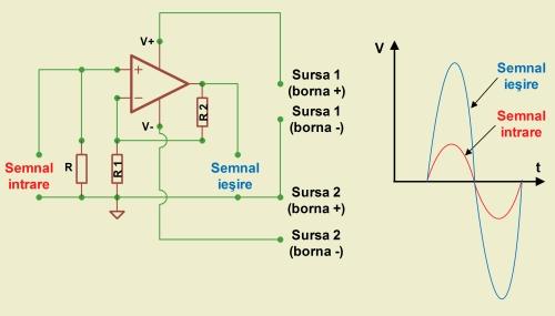 Figura 6. Functionarea unui amplificator operational cu alimentare simetrica - Hobbytronica