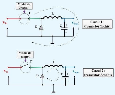 Figura 2. Schema de principiu a unui stabilizator de tensiune în comutaţie de tip Step Down (Buck) -  Hobbytronica
