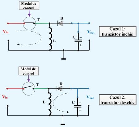Figura 4. Schema de principiu a unui stabilizator de tensiune in comutatie cu inversare de polaritate - Hobbytronica